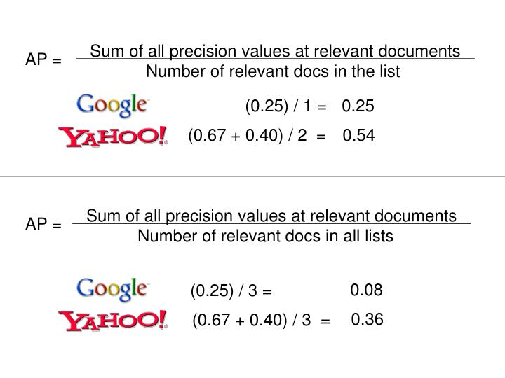Sum of all precision values at relevant documents