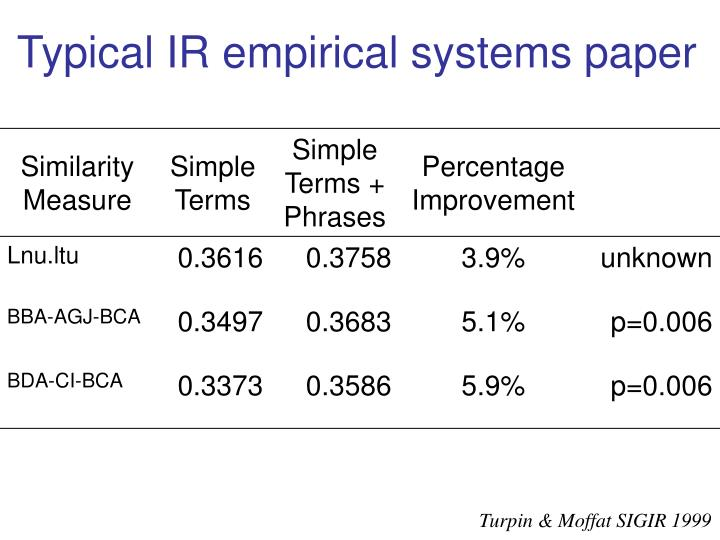 Typical IR empirical systems paper