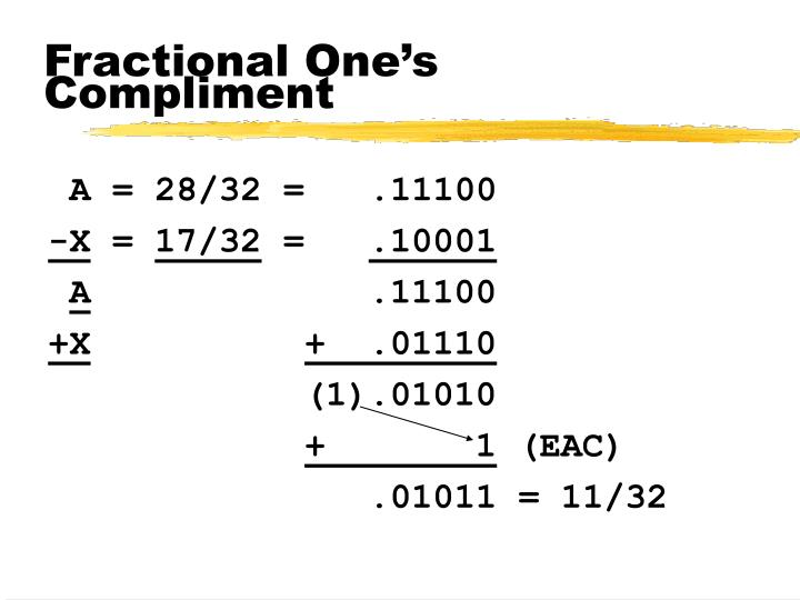 Fractional One's Compliment