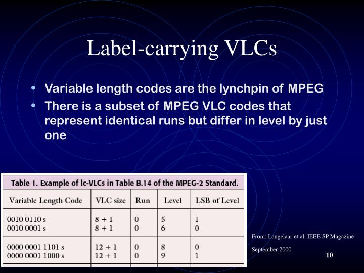 Label-carrying VLCs