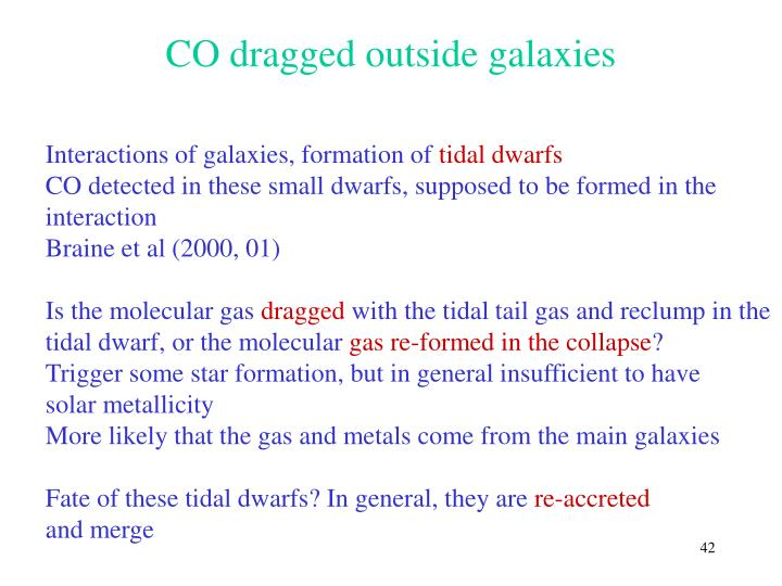 CO dragged outside galaxies