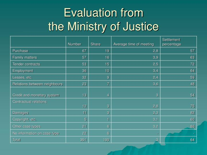 Evaluation from