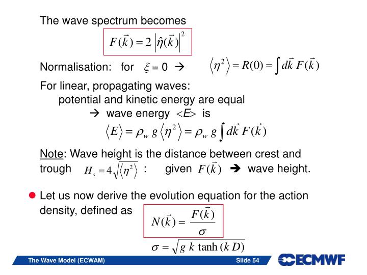 The wave spectrum becomes