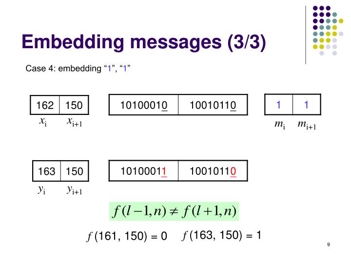 Embedding messages (3/3)
