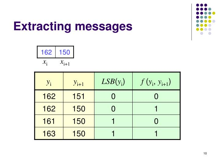 Extracting messages