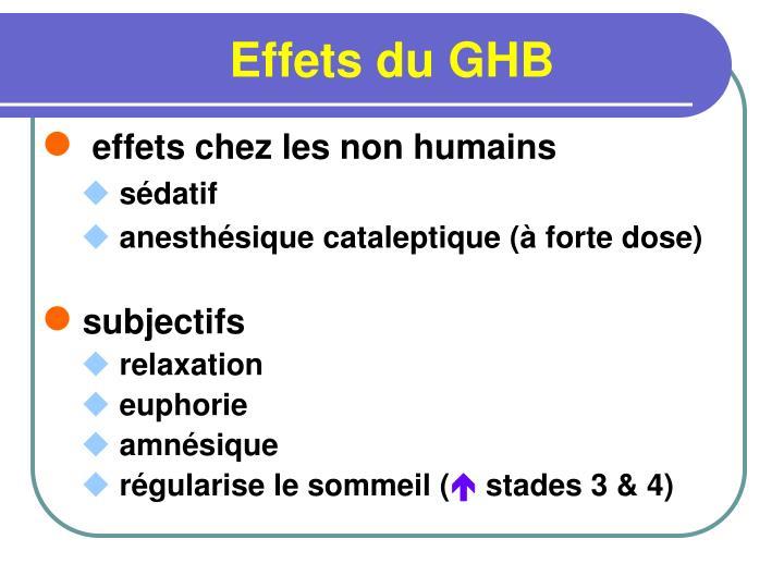Effets du GHB