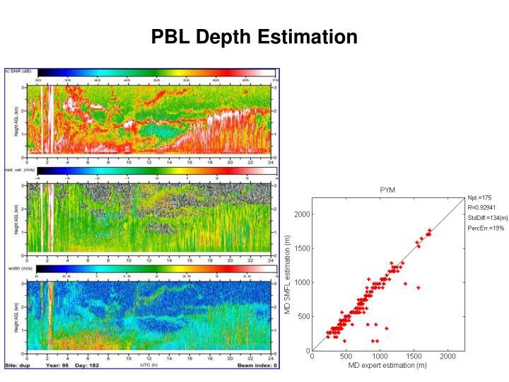 PBL Depth Estimation