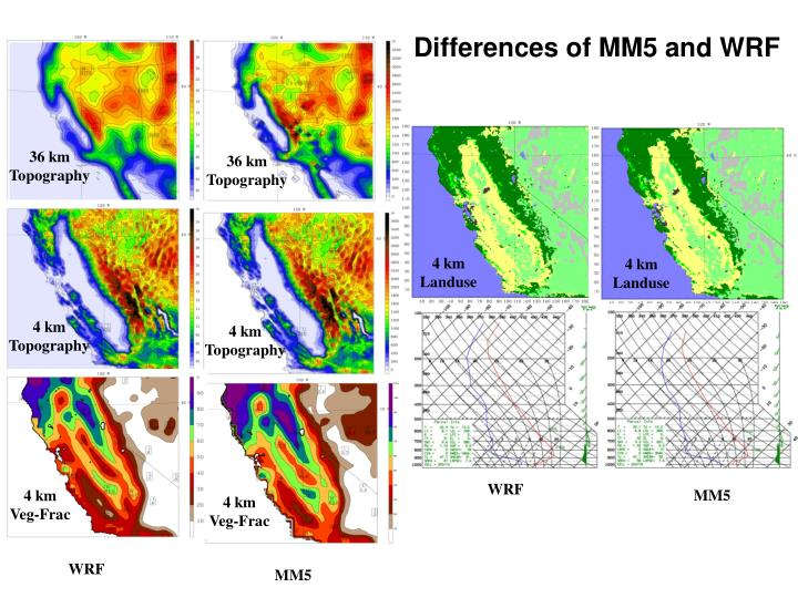 Differences of MM5 and WRF