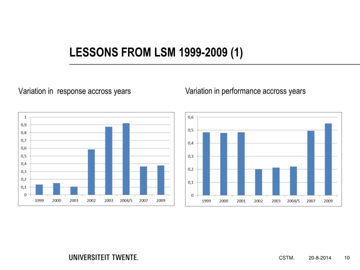 LESSONS FROM LSM 1999-2009 (1)