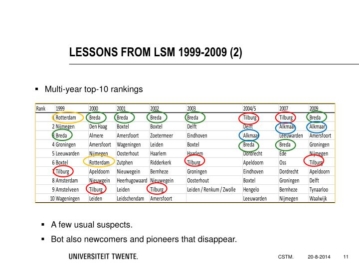 LESSONS FROM LSM 1999-2009 (2)