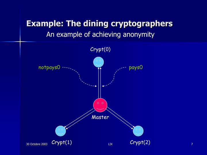 Example: The dining cryptographers