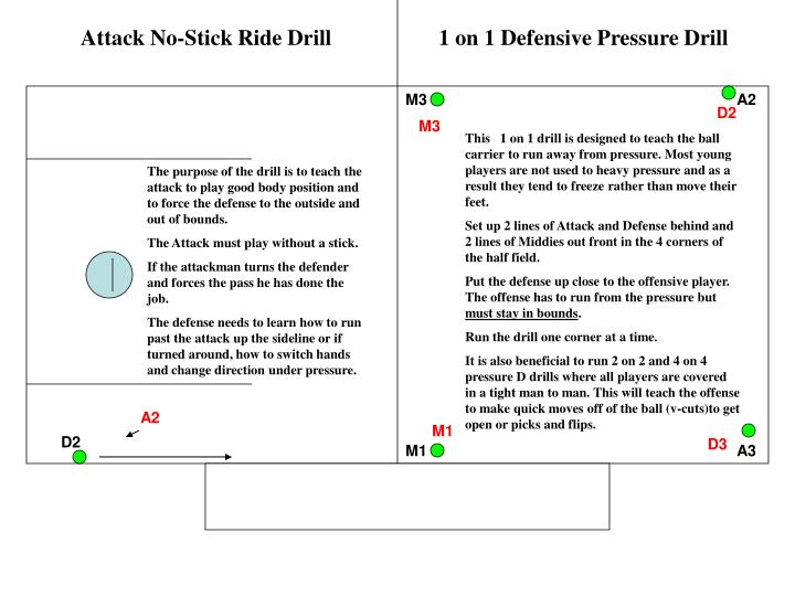 Attack No-Stick Ride Drill