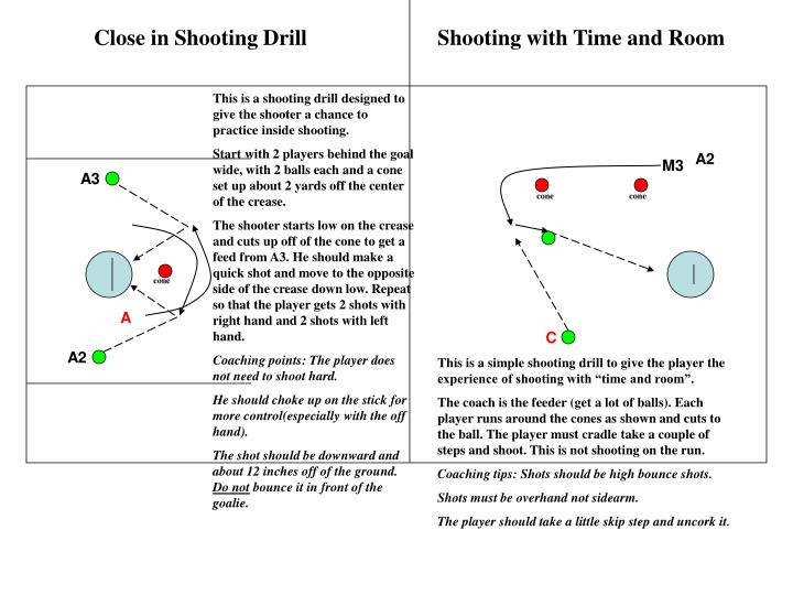 Close in Shooting Drill