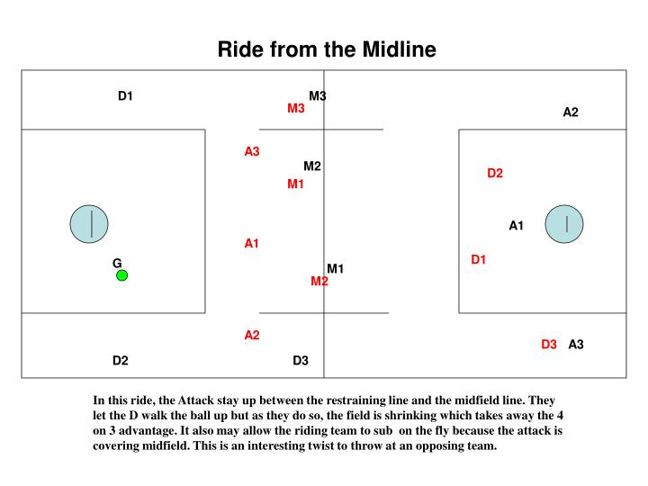 Ride from the Midline