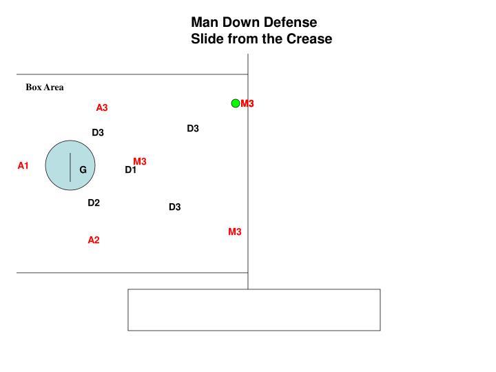 Man Down Defense