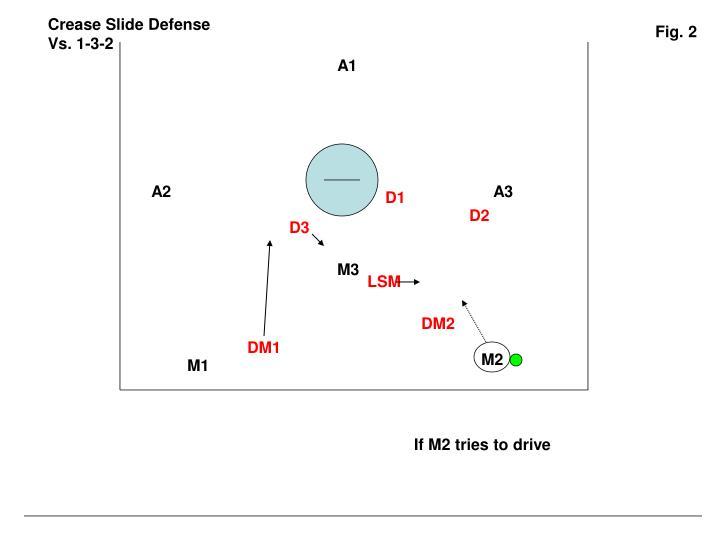 Crease Slide Defense