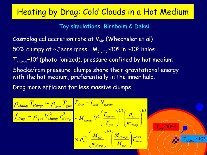 Heating by Drag: Cold Clouds in a Hot Medium