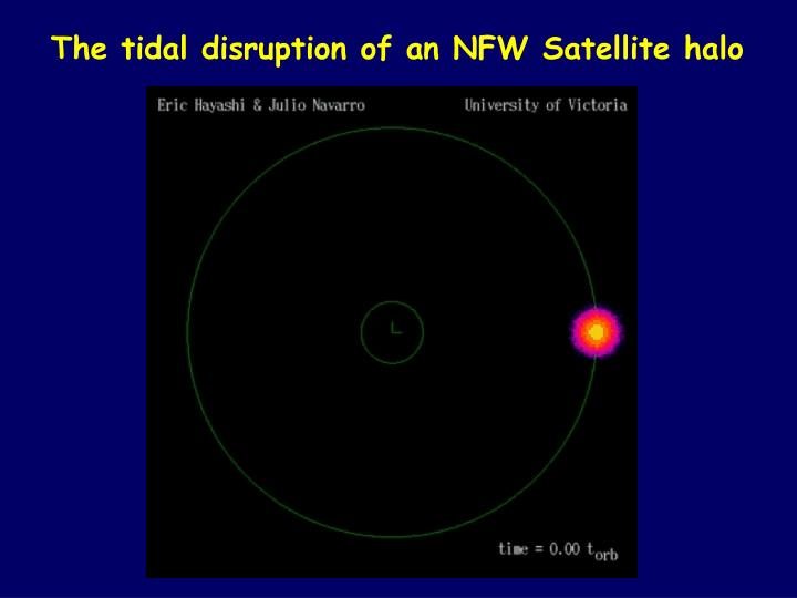 The tidal disruption of an NFW Satellite halo