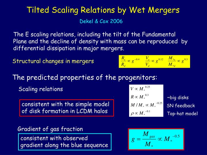 Structural changes in mergers