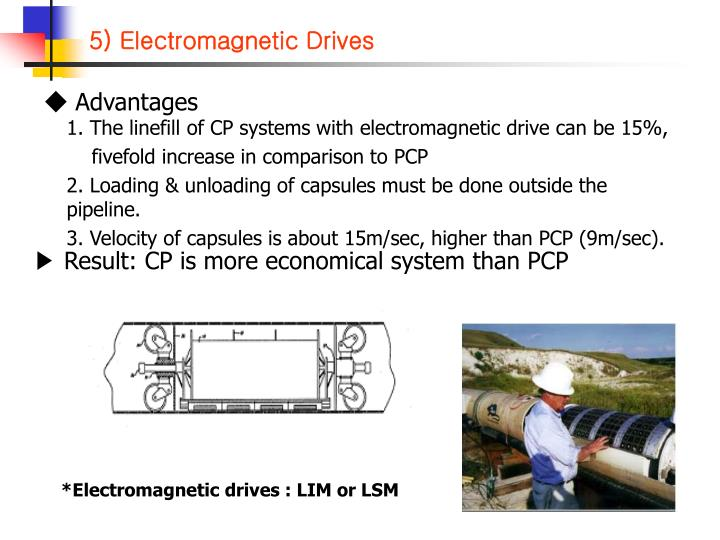 5) Electromagnetic Drives