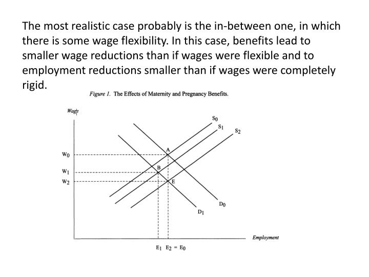 The most realistic case probably is the in-between one, in which there is some wage flexibility. In this case, benefits lead to smaller wage reductions than if wages were flexible and to employment reductions smaller than if wages were completely rigid.