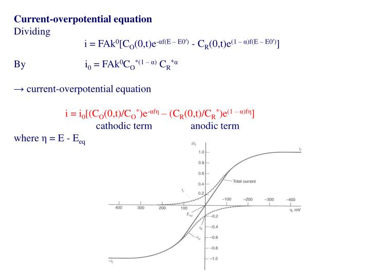 Current-overpotential equation