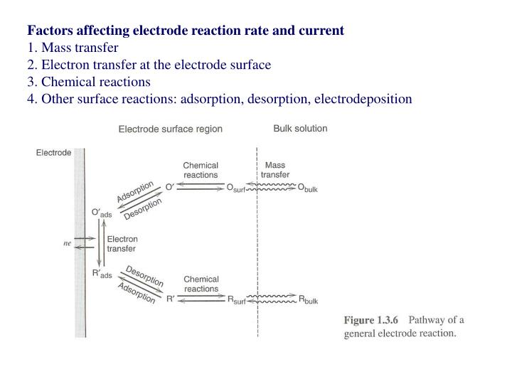 Factors affecting electrode reaction rate and current