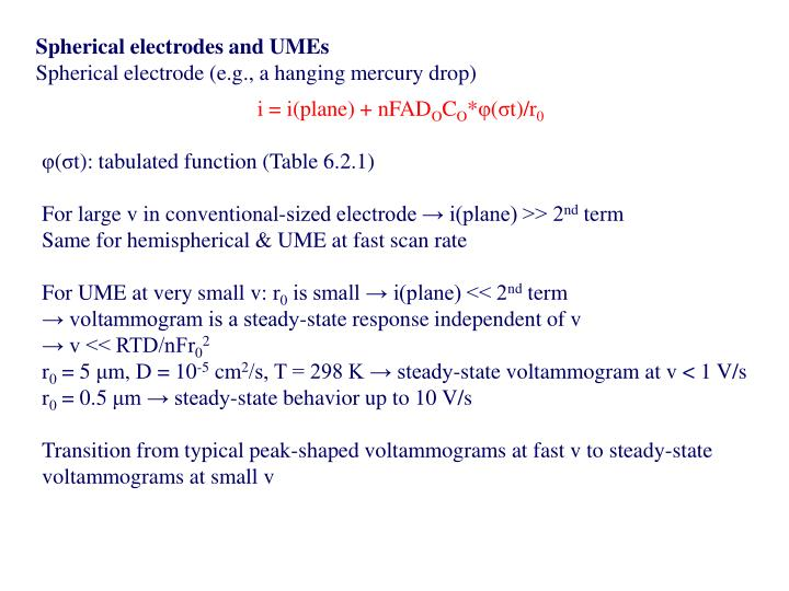 Spherical electrodes and UMEs
