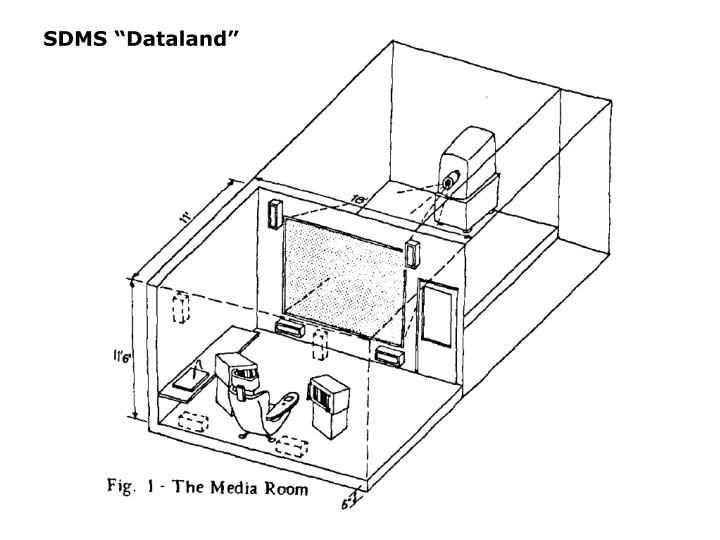 "SDMS ""Dataland"""