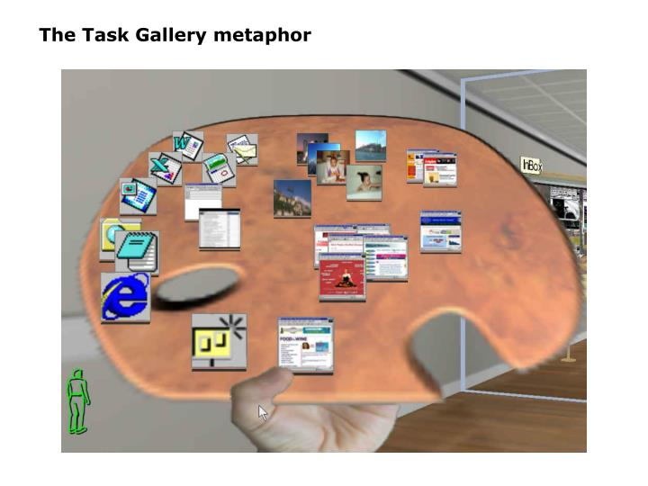 The Task Gallery metaphor