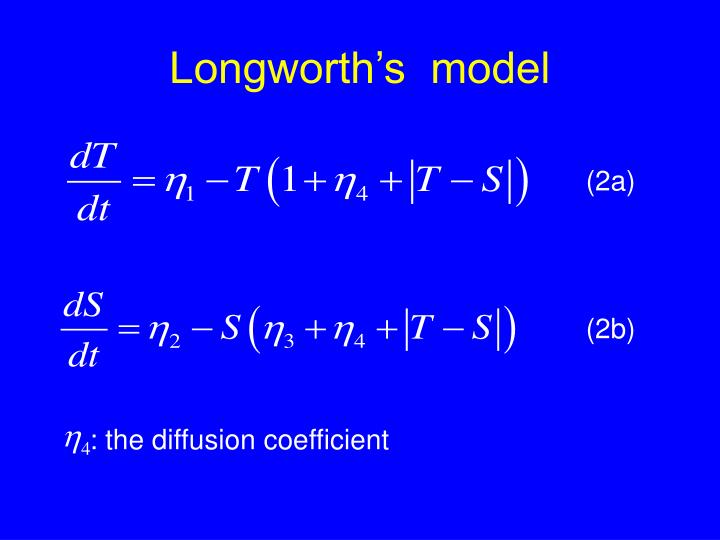 Longworth's  model