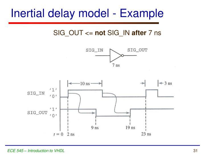 Inertial delay model - Example