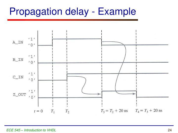 Propagation delay - Example