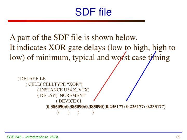 SDF file