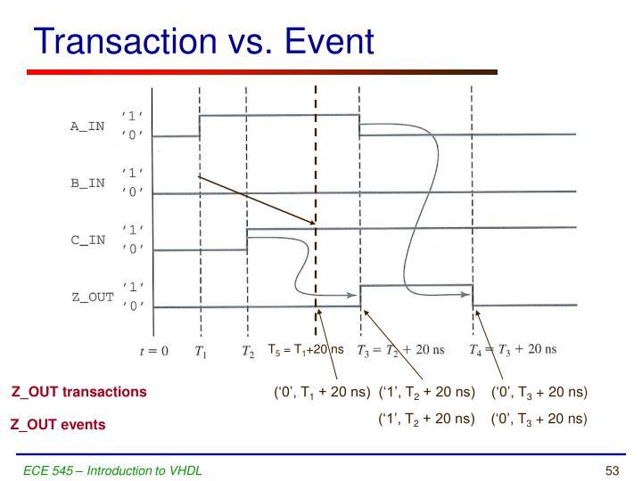 Transaction vs. Event