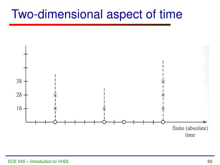 Two-dimensional aspect of time