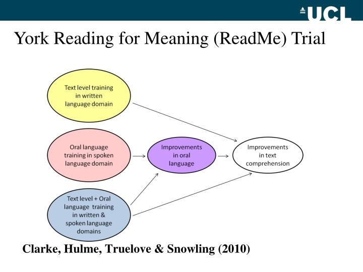 York Reading for Meaning (ReadMe) Trial