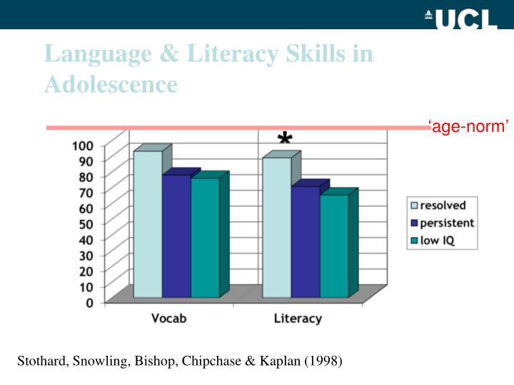 Language & Literacy Skills in Adolescence