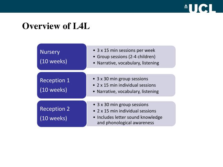Overview of L4L