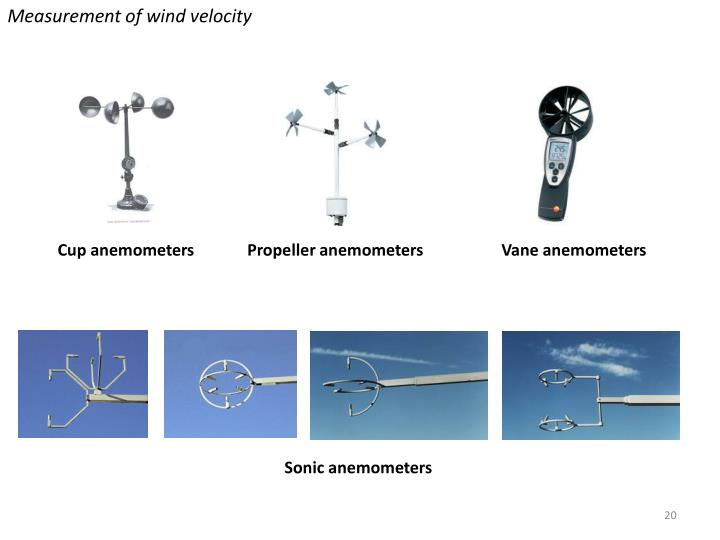 Measurement of wind velocity