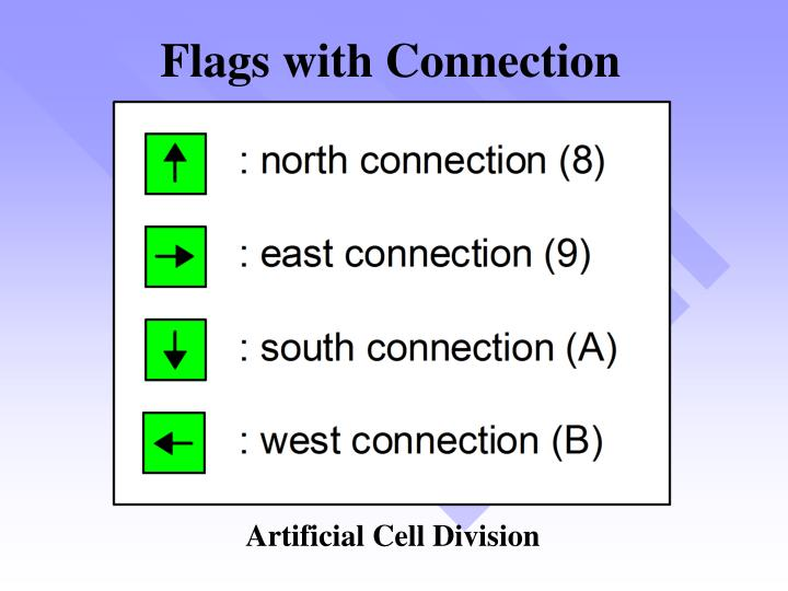 Flags with Connection