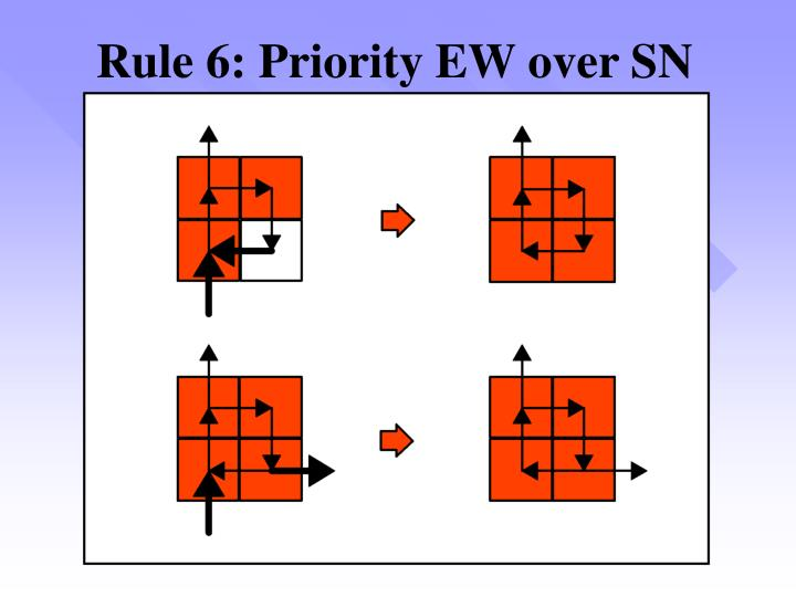 Rule 6: Priority EW over SN