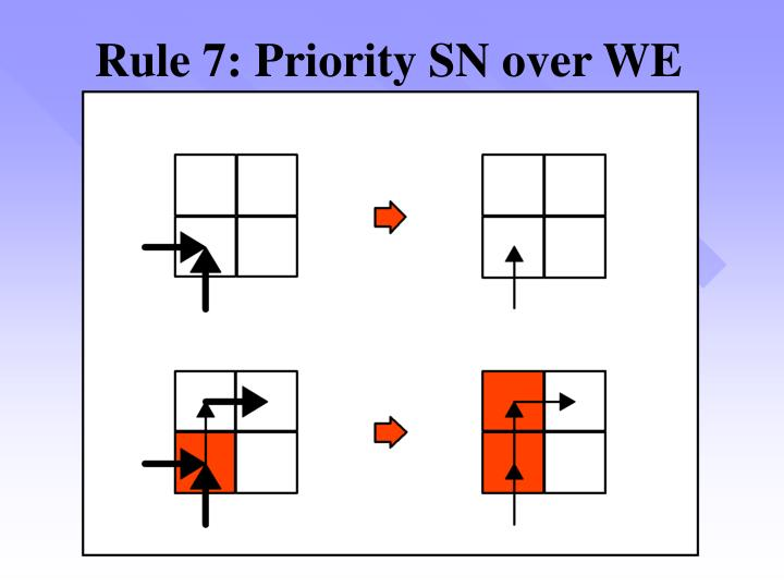 Rule 7: Priority SN over WE