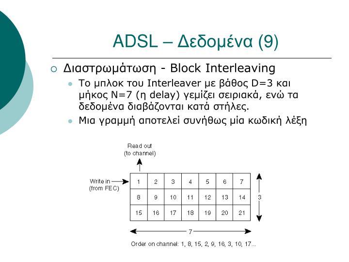 ADSL –
