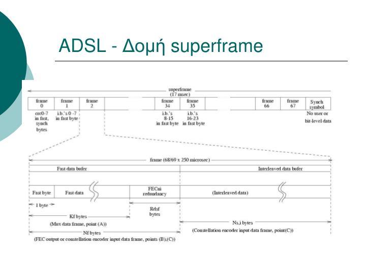 ADSL -