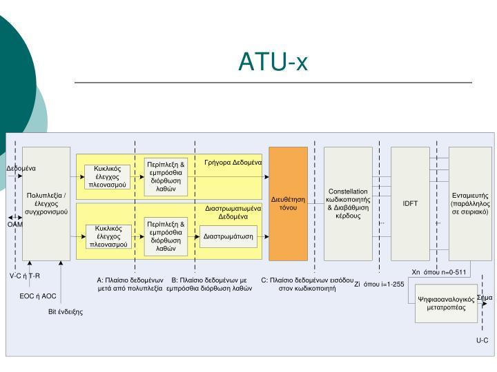 ATU-x