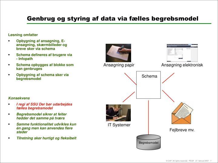 Genbrug og styring af data via fælles begrebsmodel