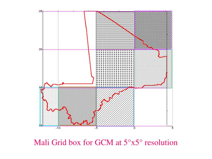 Mali Grid box for GCM at 5°x5° resolution