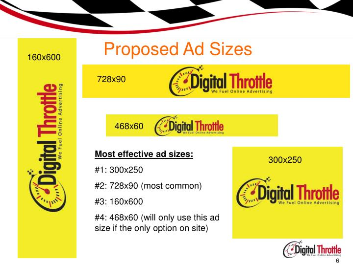 Proposed Ad Sizes