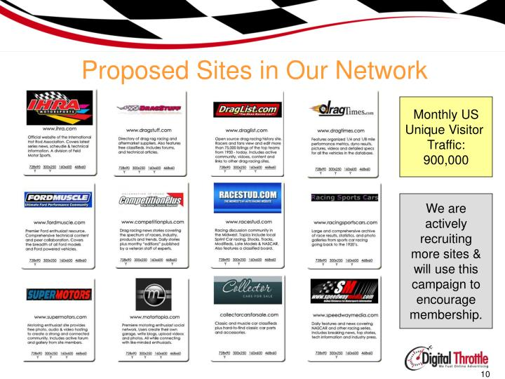 Proposed Sites in Our Network